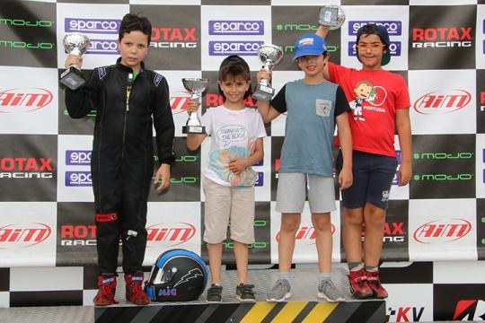 RMCP: Miguel Alvura estreia-se a vencer na categoria Micro-Academy