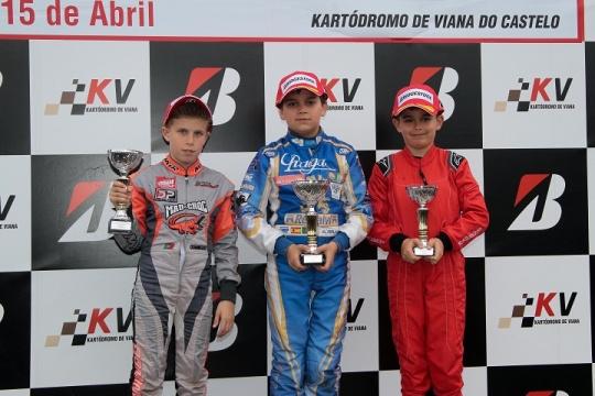 Adrián Malheiro com estreia vitoriosa no Campeonato de Portugal Juvenil