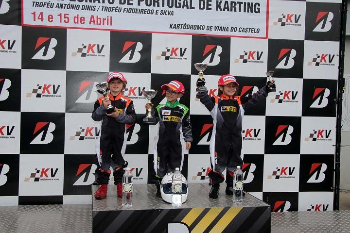 Guilherme Morgado estreia-se vencer no Campeonato de Portugal Iniciação